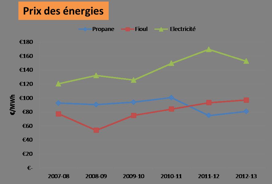 ISSE-Prix-des-energies