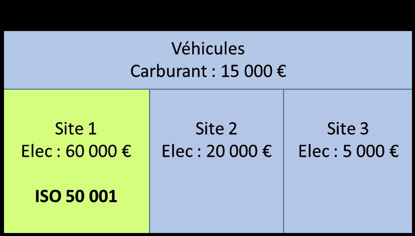 Exemple2 audit energetique