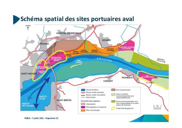 schema spatial site portuaire