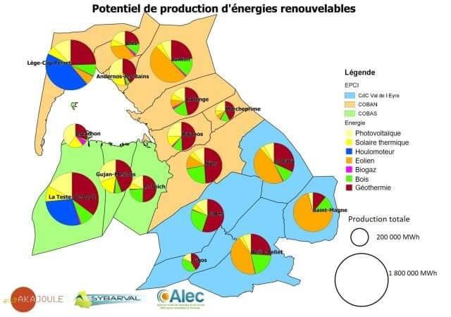 potentiel énergies renouvelables