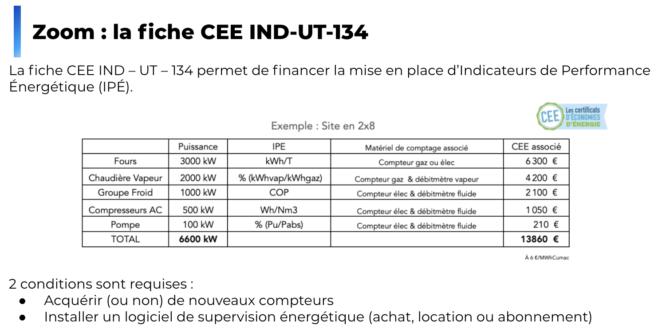 fiche CEE IND UT 134